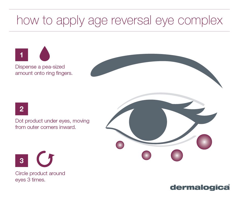 dermalogica Age Reversal Eye Complex How To Directions
